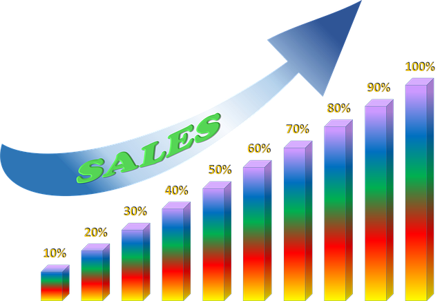 How To Use Accurate Sales Data To Boost Response Rates